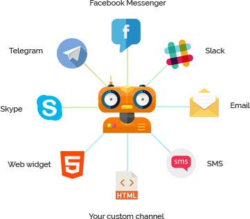 One chatbot - many platforms